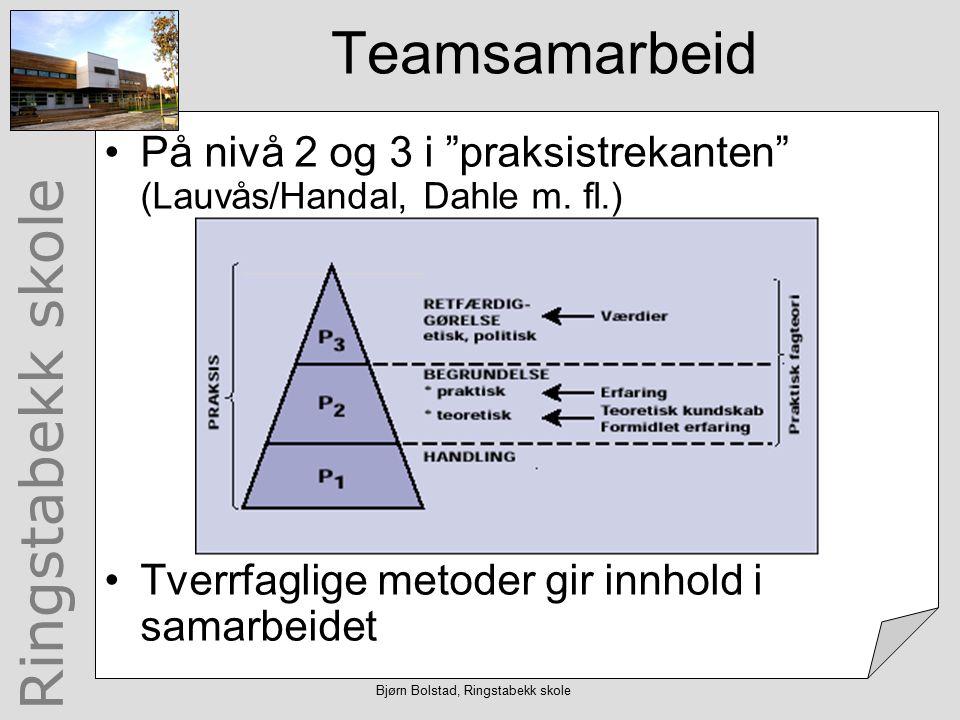 Ringstabekk skole Bjørn Bolstad, Ringstabekk skole Teamsamarbeid På nivå 2 og 3 i praksistrekanten (Lauvås/Handal, Dahle m.