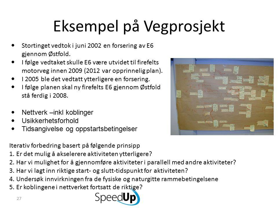 Eksempel på Vegprosjekt  Stortinget vedtok i juni 2002 en forsering av E6 gjennom Østfold.
