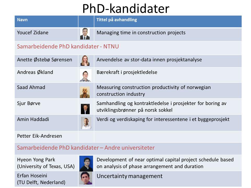 PhD-kandidater