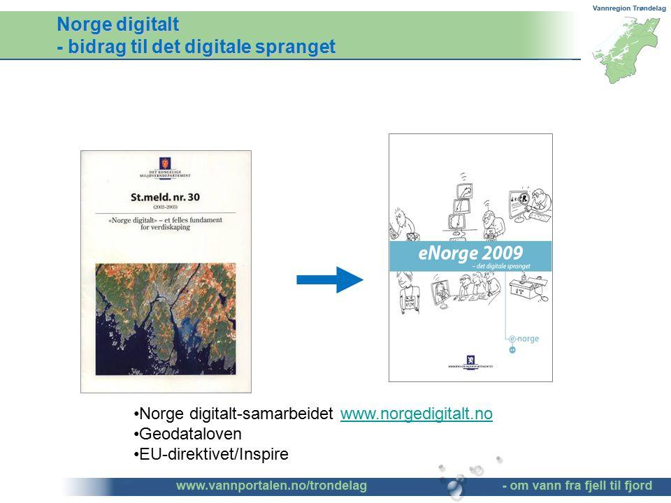 Norge digitalt-samarbeidet www.norgedigitalt.nowww.norgedigitalt.no Geodataloven EU-direktivet/Inspire Norge digitalt - bidrag til det digitale sprang