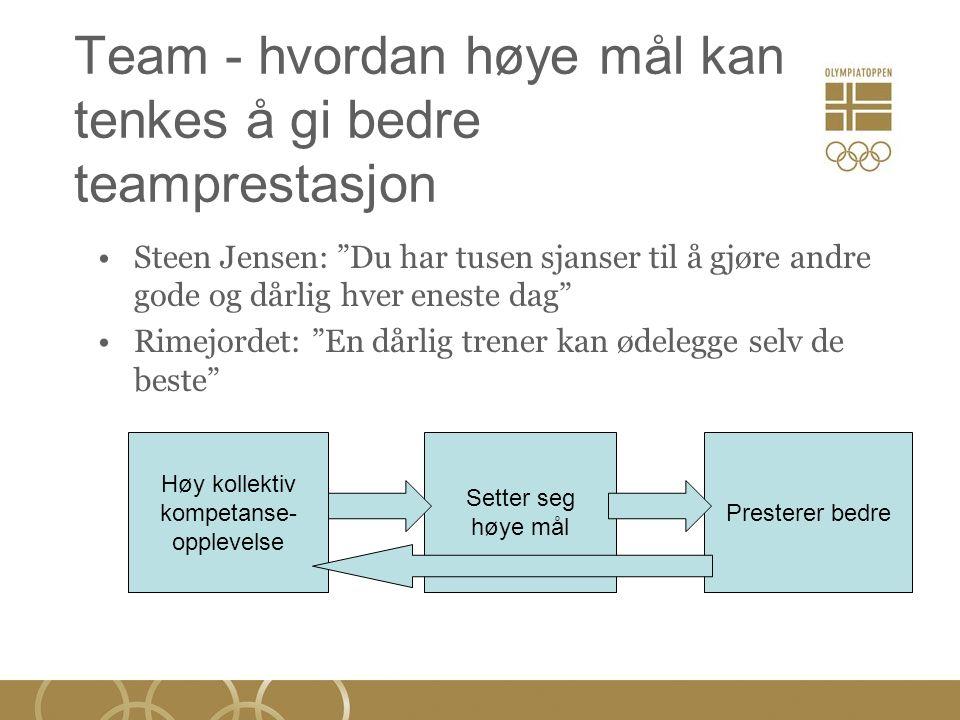 Team - hvordan høye mål kan tenkes å gi bedre teamprestasjon Steen Jensen: Du har tusen sjanser til å gjøre andre gode og dårlig hver eneste dag Rimejordet: En dårlig trener kan ødelegge selv de beste Høy kollektiv kompetanse- opplevelse Setter seg høye mål Presterer bedre