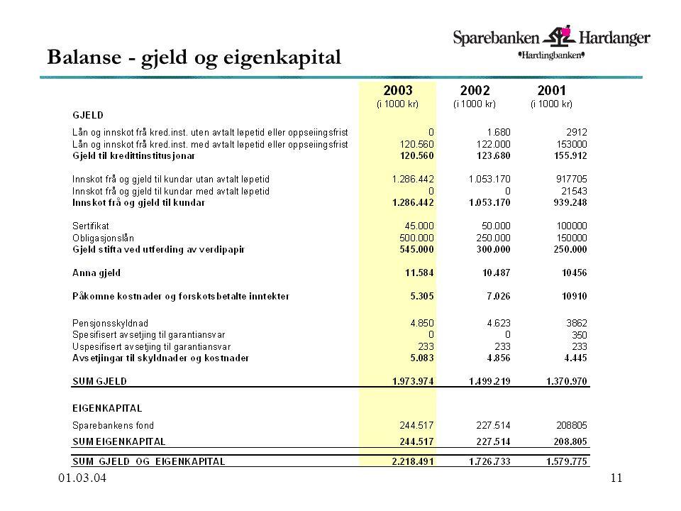 01.03.0411 Balanse - gjeld og eigenkapital