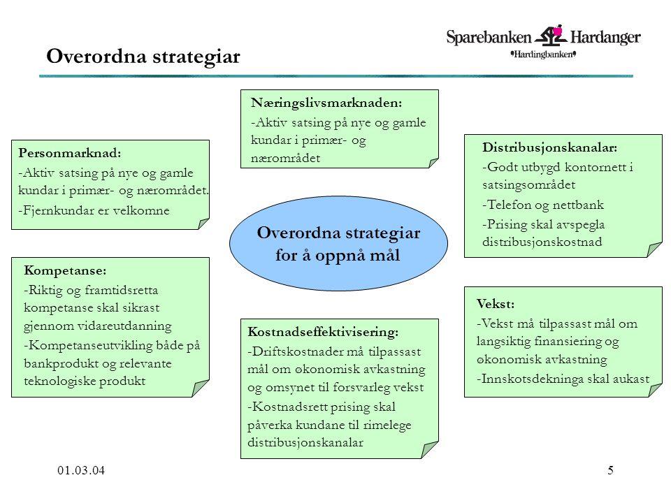 01.03.045 Overordna strategiar for å oppnå mål Personmarknad: -Aktiv satsing på nye og gamle kundar i primær- og nærområdet.