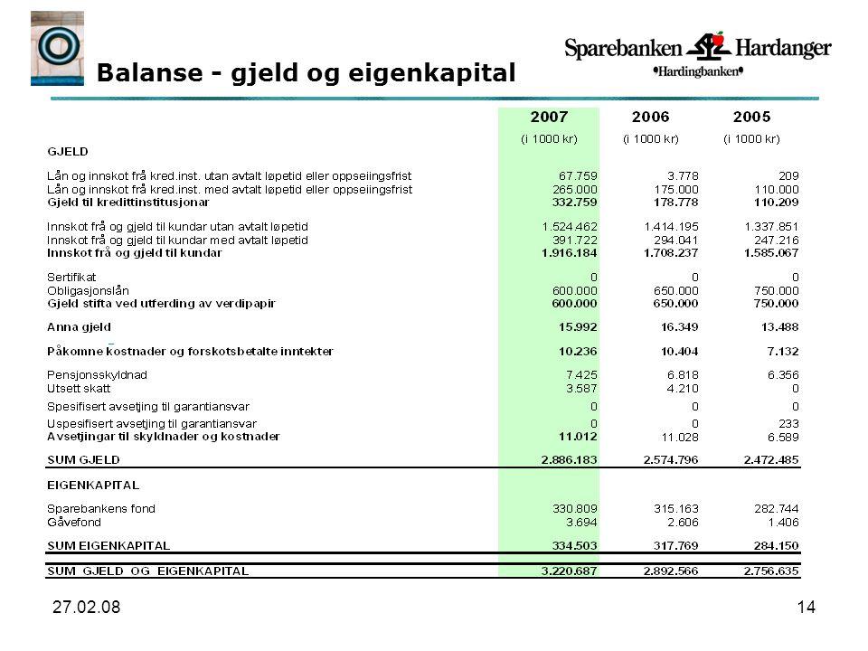 27.02.0814 Balanse - gjeld og eigenkapital