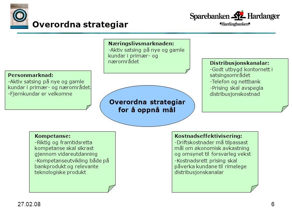 27.02.086 Overordna strategiar for å oppnå mål Personmarknad: -Aktiv satsing på nye og gamle kundar i primær- og nærområdet.