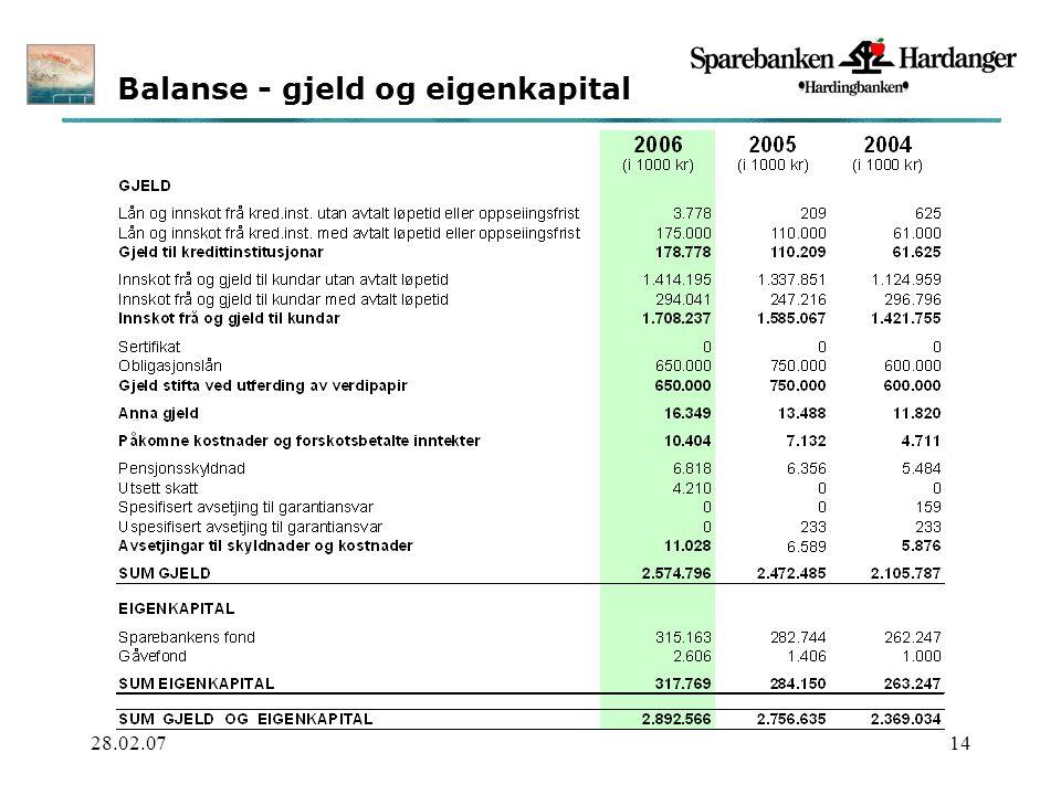 28.02.0714 Balanse - gjeld og eigenkapital