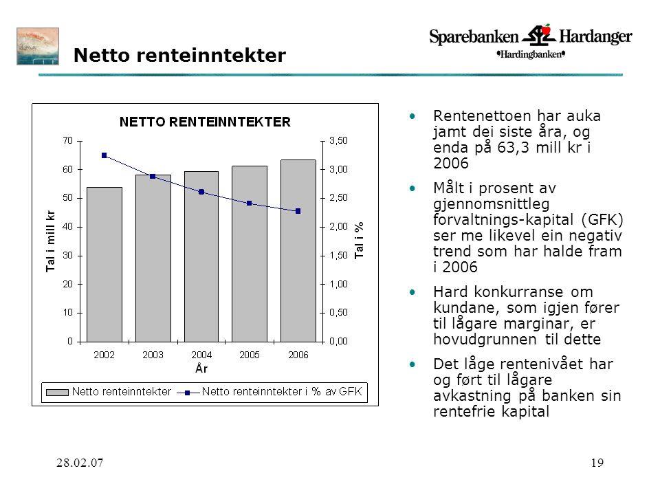 28.02.0719 Netto renteinntekter Rentenettoen har auka jamt dei siste åra, og enda på 63,3 mill kr i 2006 Målt i prosent av gjennomsnittleg forvaltnings-kapital (GFK) ser me likevel ein negativ trend som har halde fram i 2006 Hard konkurranse om kundane, som igjen fører til lågare marginar, er hovudgrunnen til dette Det låge rentenivået har og ført til lågare avkastning på banken sin rentefrie kapital