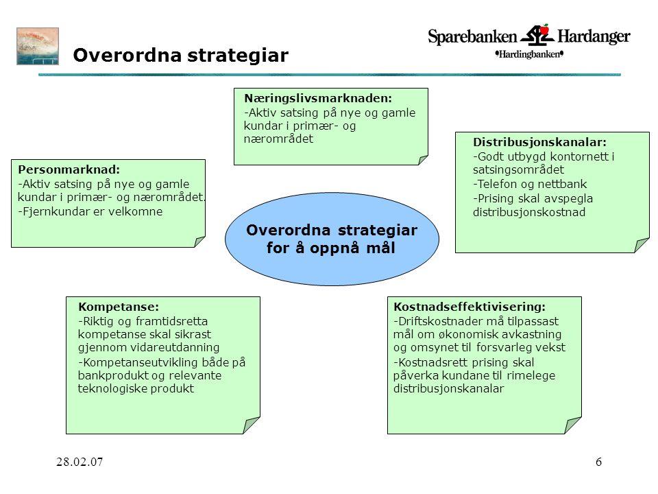 28.02.076 Overordna strategiar for å oppnå mål Personmarknad: -Aktiv satsing på nye og gamle kundar i primær- og nærområdet.