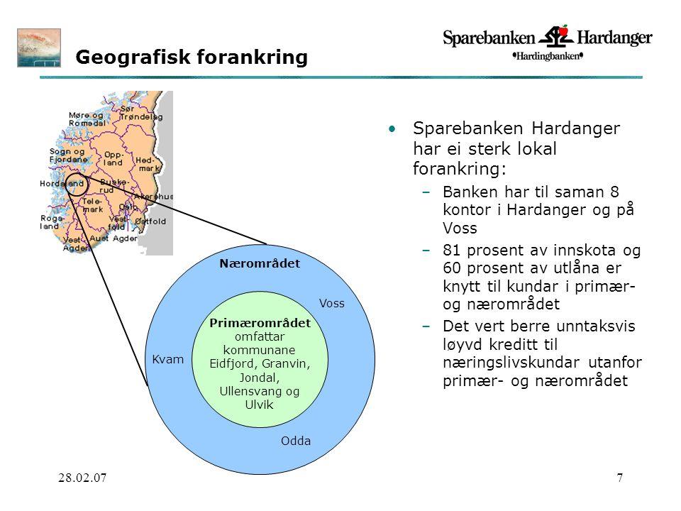 28.02.077 Geografisk forankring Sparebanken Hardanger har ei sterk lokal forankring: –Banken har til saman 8 kontor i Hardanger og på Voss –81 prosent av innskota og 60 prosent av utlåna er knytt til kundar i primær- og nærområdet –Det vert berre unntaksvis løyvd kreditt til næringslivskundar utanfor primær- og nærområdet Primærområdet omfattar kommunane Eidfjord, Granvin, Jondal, Ullensvang og Ulvik Nærområdet Voss Odda Kvam