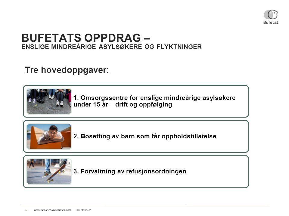 gaute.ingeson.fossbakk@bufetat.no Tlf: 46617779 BUFETATS OPPDRAG – ENSLIGE MINDREÅRIGE ASYLSØKERE OG FLYKTNINGER Tre hovedoppgaver: 1.
