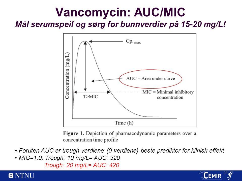 Vancomycin: AUC/MIC Mål serumspeil og sørg for bunnverdier på 15-20 mg/L.