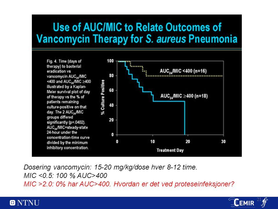 Dosering vancomycin: 15-20 mg/kg/dose hver 8-12 time.