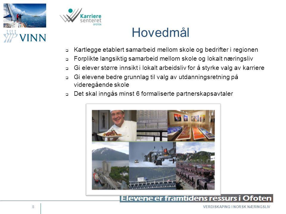 VERDISKAPING I NORSK NÆRINGSLIV 8 Hovedmål  Kartlegge etablert samarbeid mellom skole og bedrifter i regionen  Forplikte langsiktig samarbeid mellom