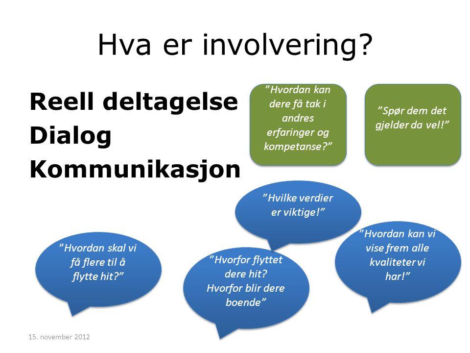 Hva er involvering. Reell deltagelse Dialog Kommunikasjon 15.