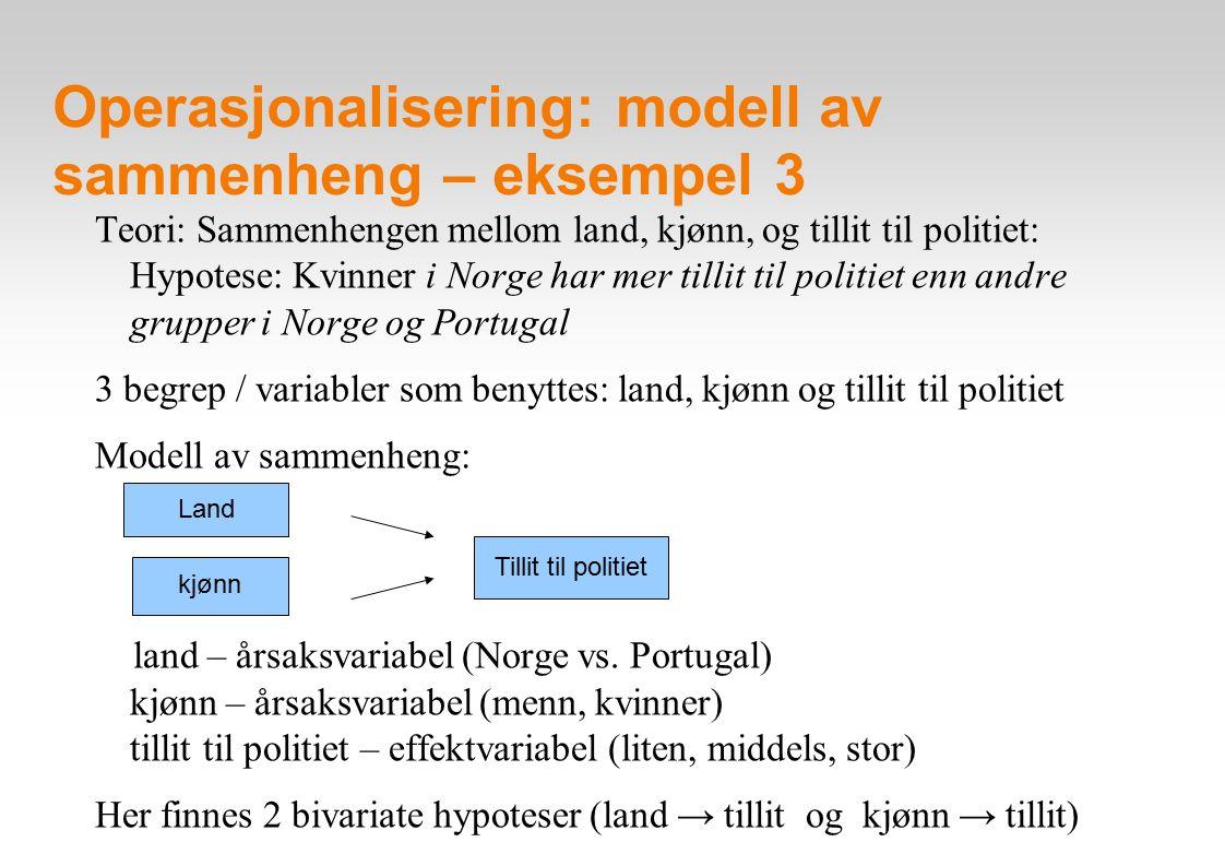 Operasjonalisering: modell av sammenheng – eksempel 3 Teori: Sammenhengen mellom land, kjønn, og tillit til politiet: Hypotese: Kvinner i Norge har me