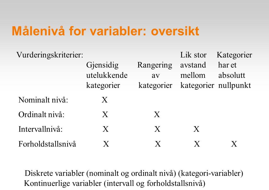 Målenivå for variabler: anvendelse av statistisk analyse Statistisk analyse: Analyse av Analyse av Tids- Korrelasjon tabeller gjennomsnitt serier regresjon Nominalt nivå: X & Y X Ordinalt nivå: X & Y Intervallnivå: X Forholdstallsnivå Y Y X&Y X: årsaksvariabel (bakgrunnsvariabel, uavhengig variabel) Y: effektvariabel (hovedvariabelen i undersøkelsen, avhengig var)