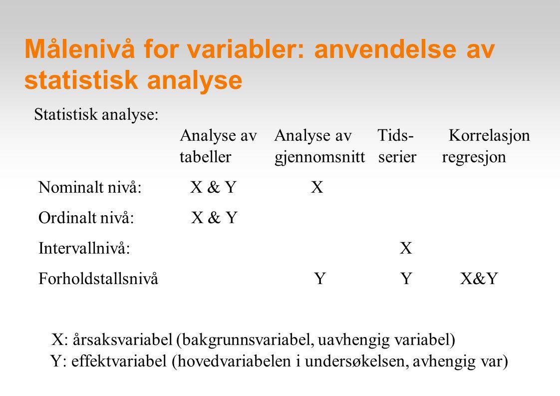 Målenivå for variabler: anvendelse av statistisk analyse Statistisk analyse: Analyse av Analyse av Tids- Korrelasjon tabeller gjennomsnitt serier regr