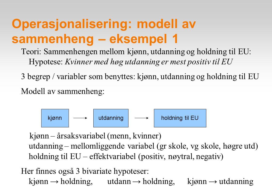 Operasjonalisering: modell av sammenheng – eksempel 1 Teori: Sammenhengen mellom kjønn, utdanning og holdning til EU: Hypotese: Kvinner med høg utdann
