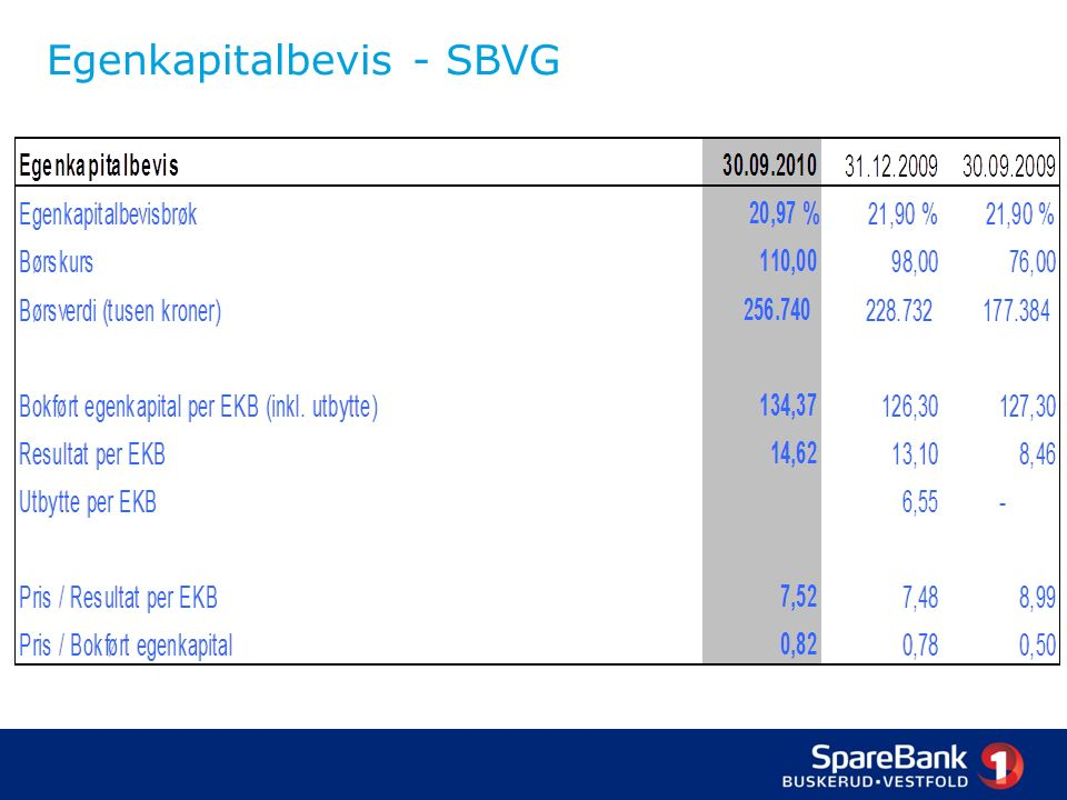 Egenkapitalbevis - SBVG