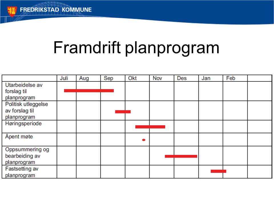Framdrift planprogram