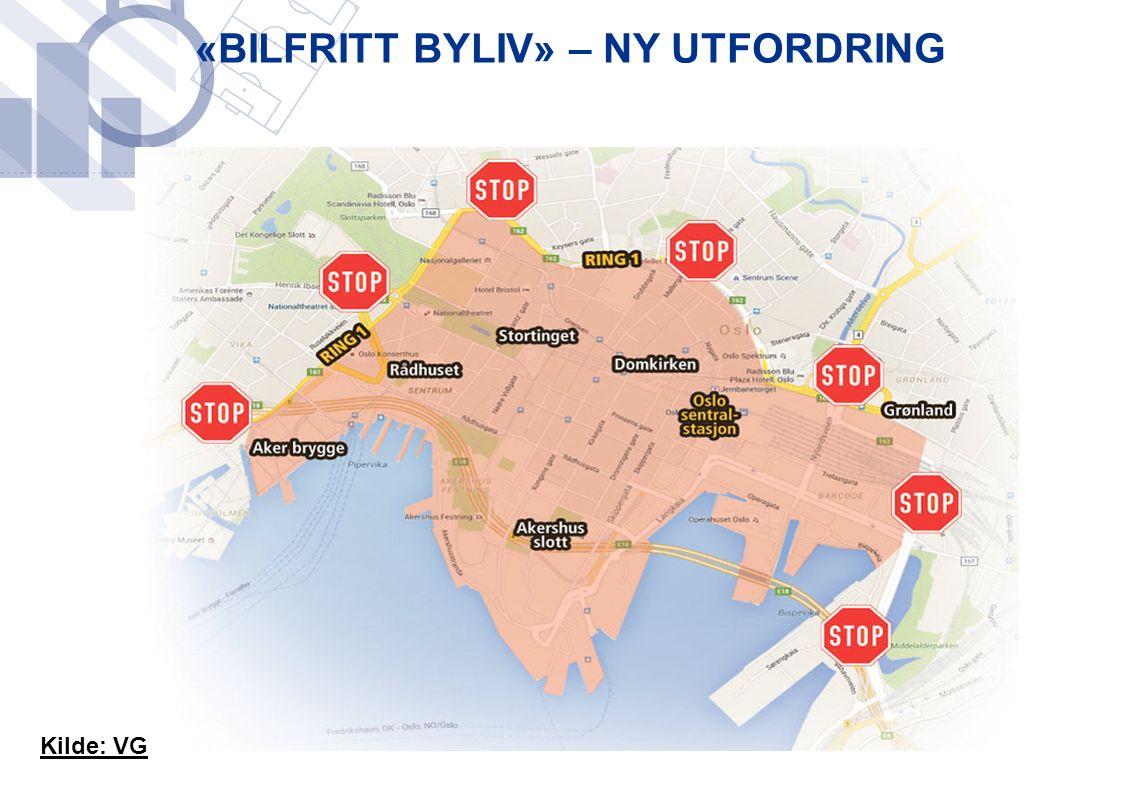«BILFRITT BYLIV» – NY UTFORDRING Kilde: VG