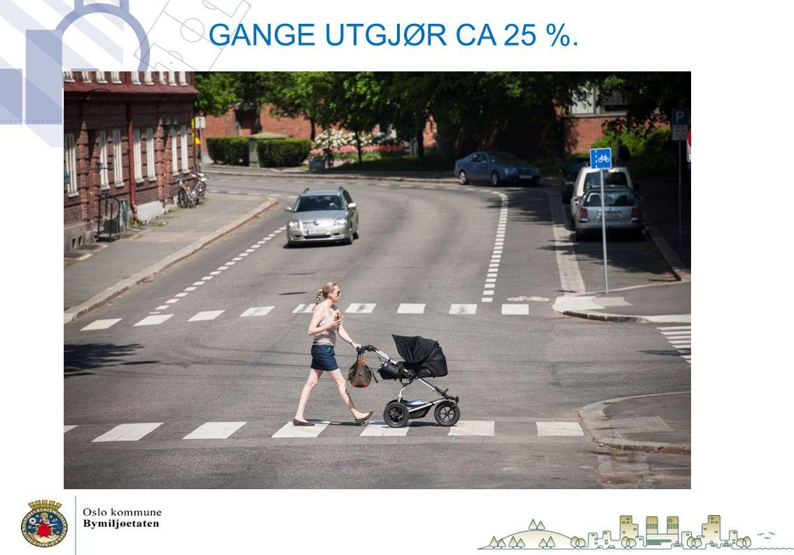 SYKKEL I SENTRUM Transport og Logistikk 2014 Ca 8 % i 2014 sykkelandel.