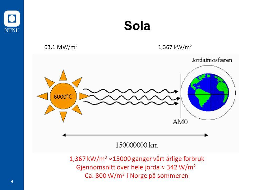 4 Sola 63,1 MW/m 2 1,367 kW/m 2 6000 ºC 1,367 kW/m 2 ≈15000 ganger vårt årlige forbruk Gjennomsnitt over hele jorda ≈ 342 W/m 2 Ca. 800 W/m 2 i Norge