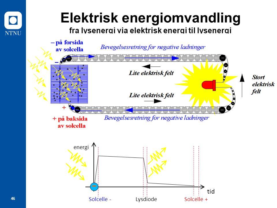46 Elektrisk energiomvandling fra lysenergi via elektrisk energi til lysenergi tid energi Solcelle -Lysdiode Solcelle + -