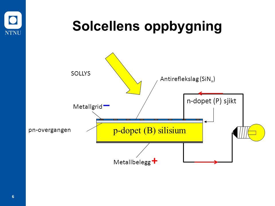 6 Solcellens oppbygning p-dopet (B) silisium n-dopet (P) sjikt Metallgrid – Metallbelegg + Antireflekslag (SiN x ) pn-overgangen SOLLYS