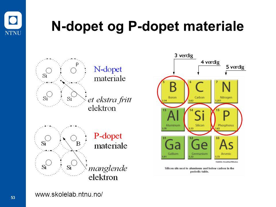 53 N-dopet og P-dopet materiale www.skolelab.ntnu.no/ P