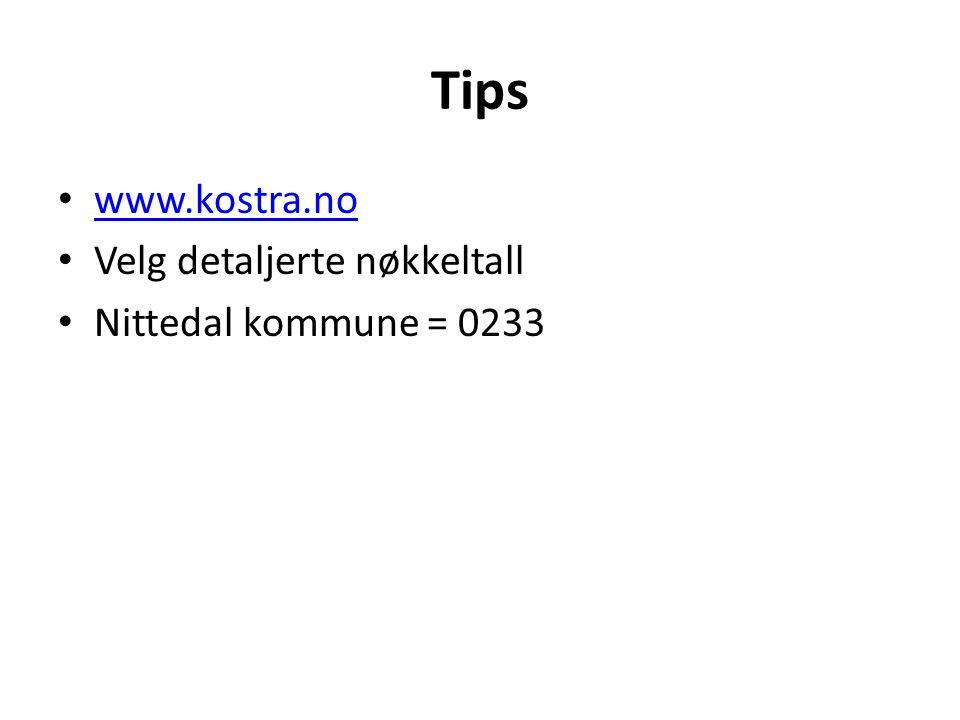 Tips www.kostra.no Velg detaljerte nøkkeltall Nittedal kommune = 0233