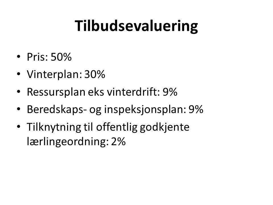 Tilbudsevaluering Pris: 50% Vinterplan: 30% Ressursplan eks vinterdrift: 9% Beredskaps- og inspeksjonsplan: 9% Tilknytning til offentlig godkjente lærlingeordning: 2%