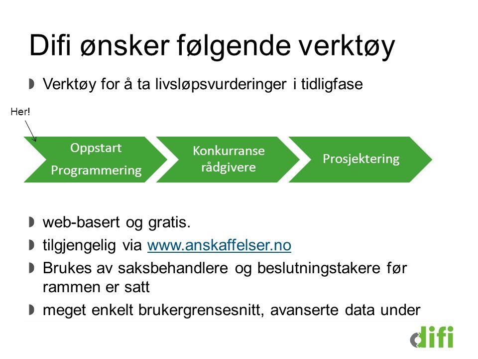 Difi ønsker følgende verktøy Verktøy for å ta livsløpsvurderinger i tidligfase web-basert og gratis. tilgjengelig via www.anskaffelser.nowww.anskaffel