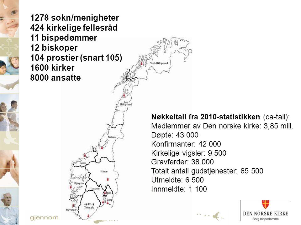 Nøkkeltall fra 2010-statistikken (ca-tall): Medlemmer av Den norske kirke: 3,85 mill.