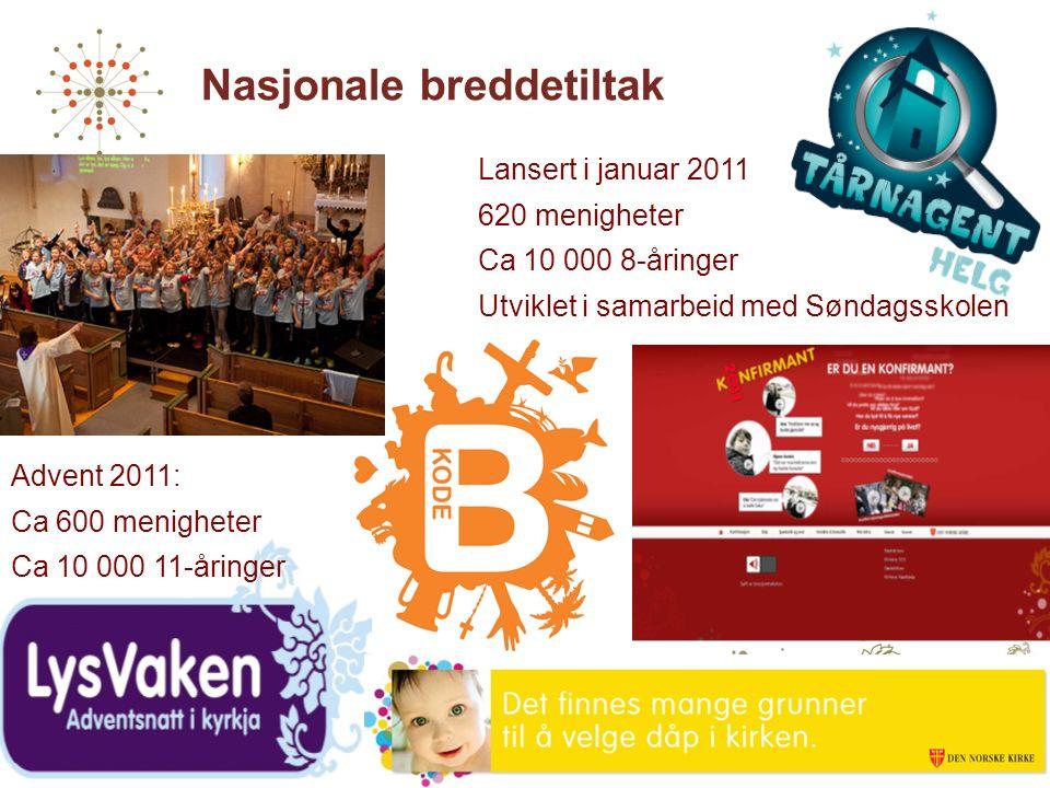 Nasjonale breddetiltak Lansert i januar 2011 620 menigheter Ca 10 000 8-åringer Utviklet i samarbeid med Søndagsskolen Advent 2011: Ca 600 menigheter Ca 10 000 11-åringer