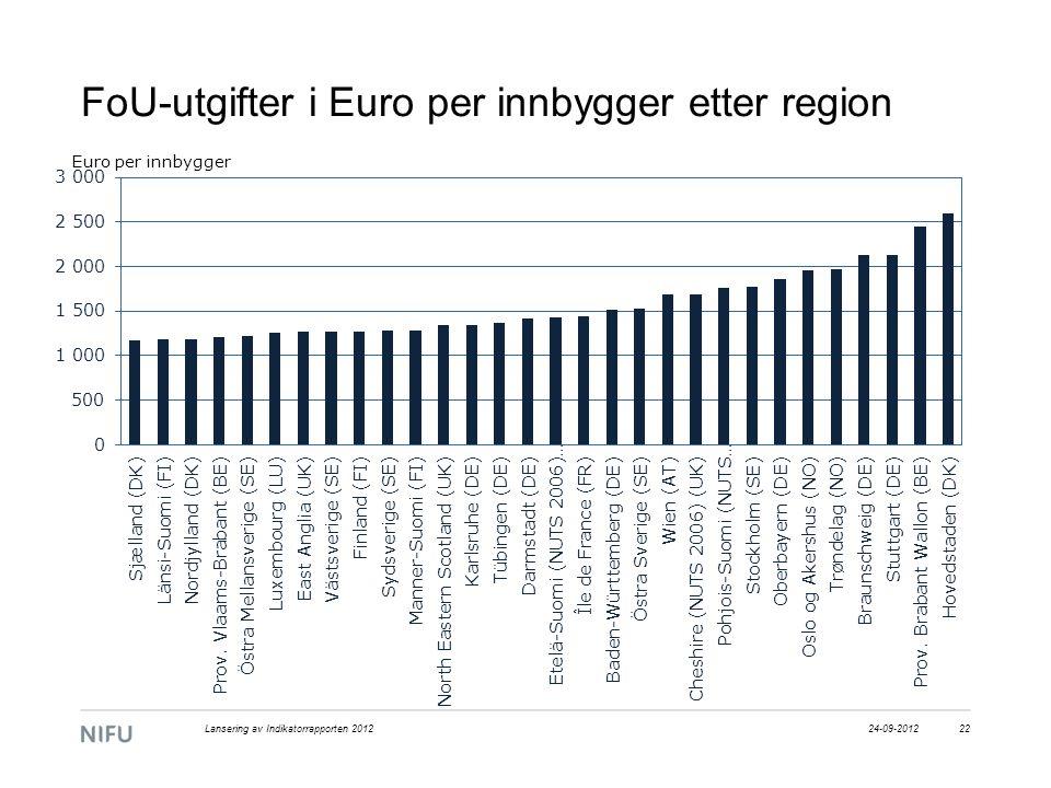 FoU-utgifter i Euro per innbygger etter region 24-09-2012Lansering av Indikatorrapporten 201222