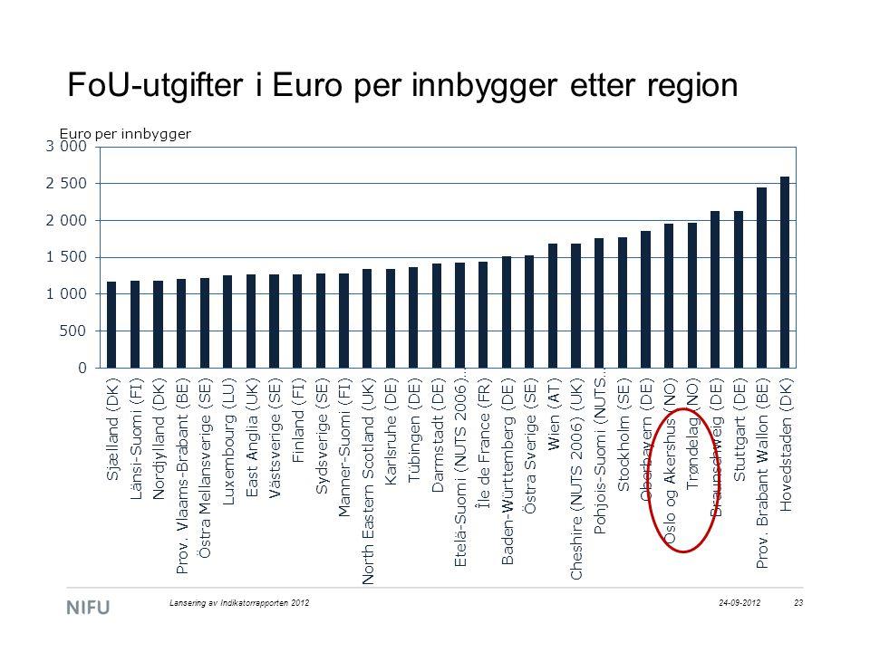 FoU-utgifter i Euro per innbygger etter region 24-09-2012Lansering av Indikatorrapporten 201223