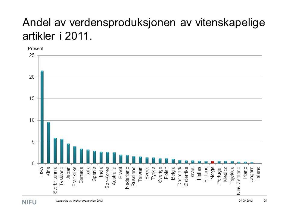 Andel av verdensproduksjonen av vitenskapelige artikler i 2011. 24-09-2012Lansering av Indikatorrapporten 201226