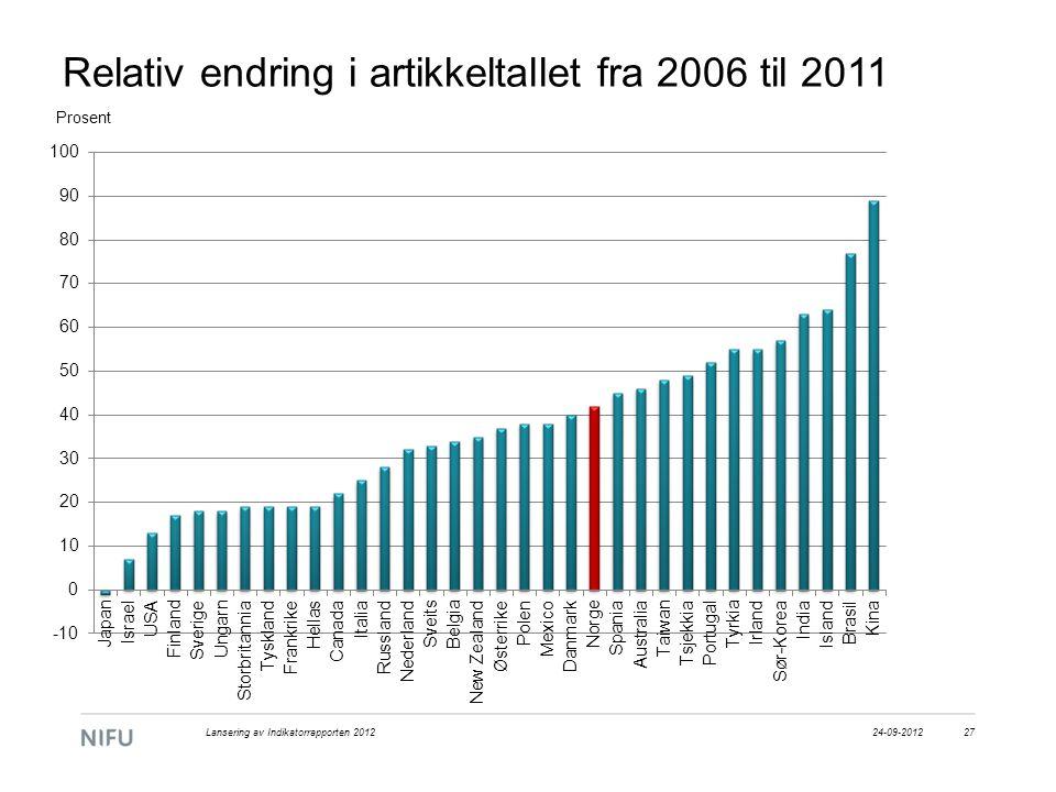 Relativ endring i artikkeltallet fra 2006 til 2011 24-09-2012Lansering av Indikatorrapporten 201227