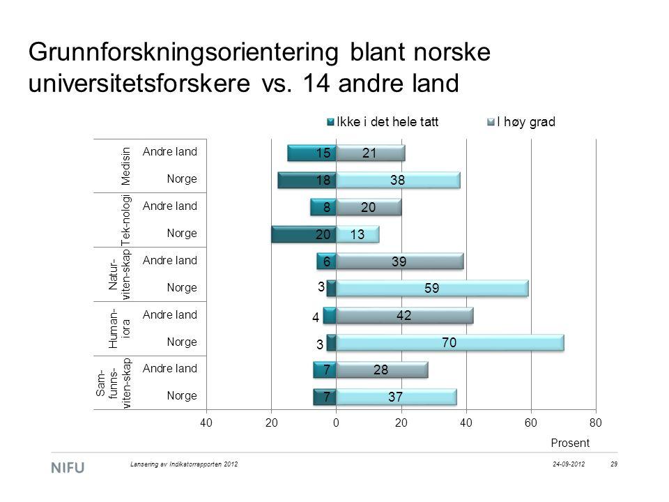 Grunnforskningsorientering blant norske universitetsforskere vs. 14 andre land 24-09-2012Lansering av Indikatorrapporten 201229