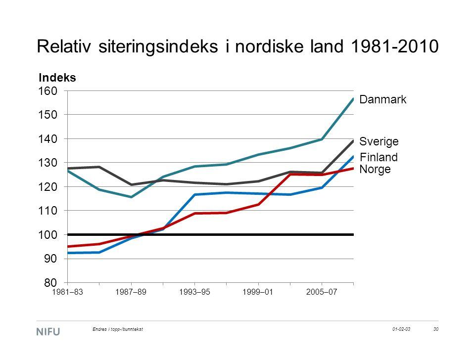 Relativ siteringsindeks i nordiske land 1981-2010 01-02-0330Endres i topp-/bunntekst