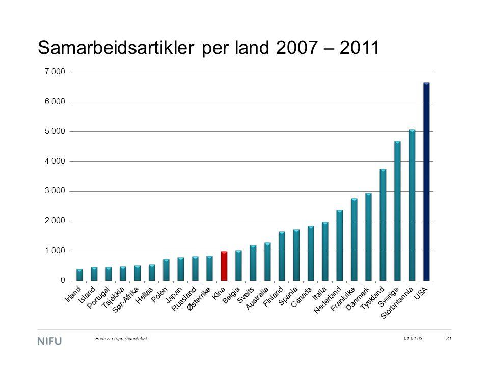 Samarbeidsartikler per land 2007 – 2011 01-02-0331Endres i topp-/bunntekst