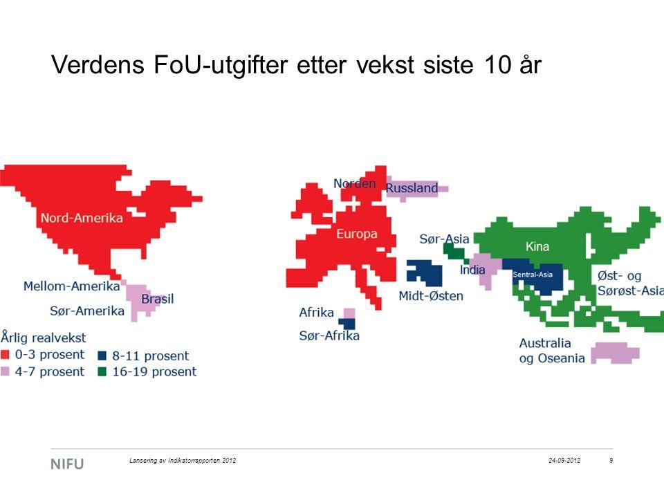 Verdens FoU-utgifter etter vekst siste 10 år 24-09-2012Lansering av Indikatorrapporten 20129