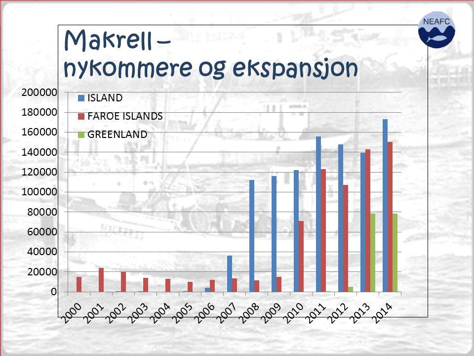 Makrell – nykommere og ekspansjon