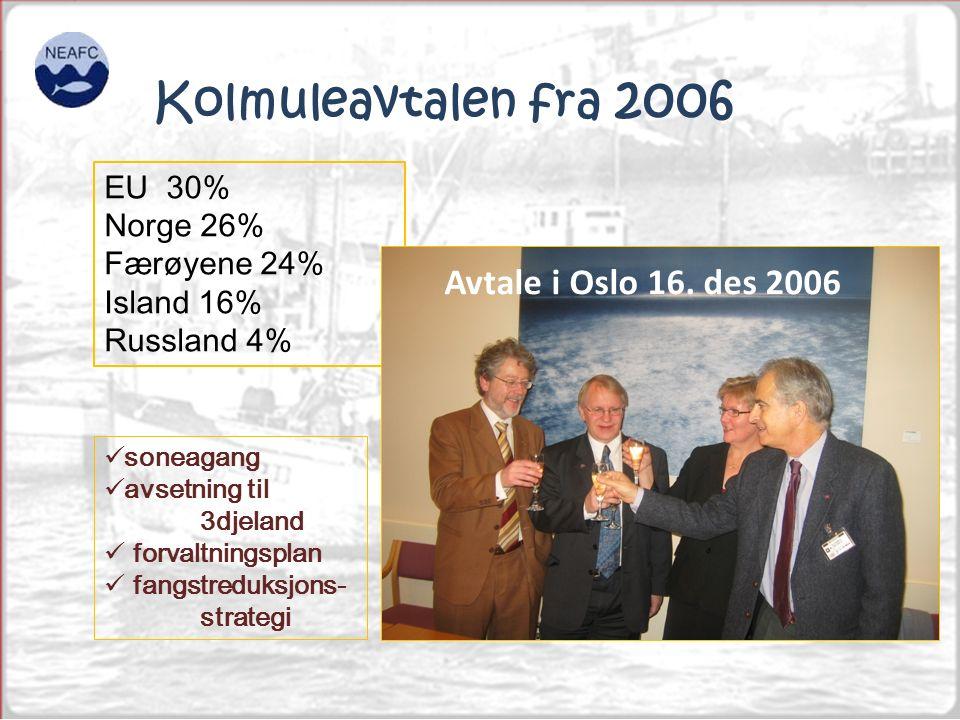Kolmuleavtalen fra 2006 EU 30% Norge 26% Færøyene 24% Island 16% Russland 4% soneagang avsetning til 3djeland forvaltningsplan fangstreduksjons- strategi Avtale i Oslo 16.