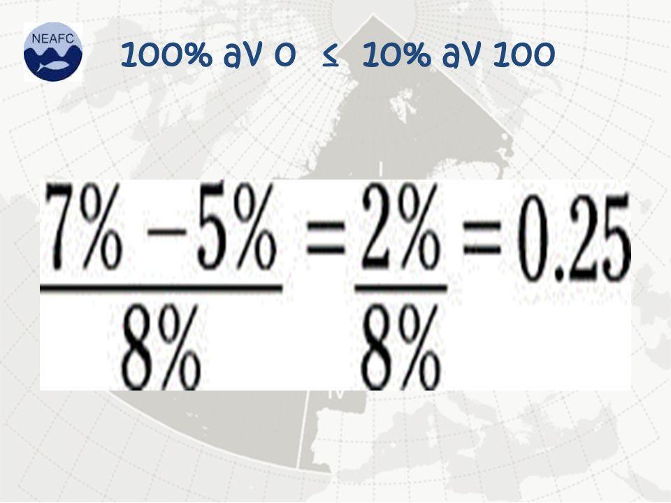 100% av 0 ≤ 10% av 100