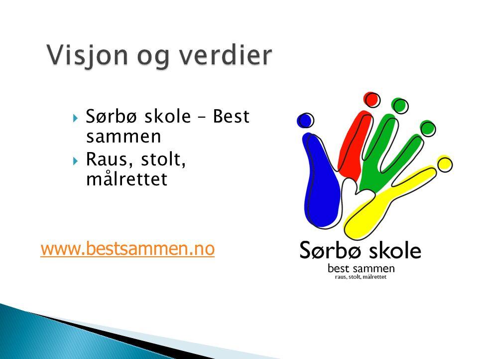  Sørbø skole – Best sammen  Raus, stolt, målrettet www.bestsammen.no