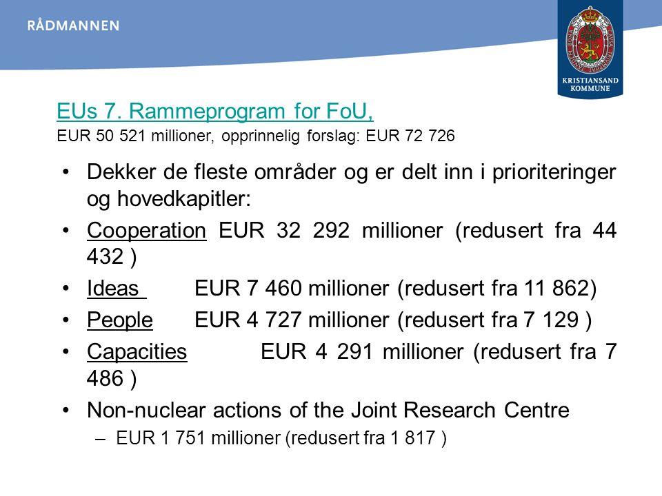 Øvrige tversgående prioriteringer Ideas EUR 7 460m Støtte grunnforskning på alle områder.