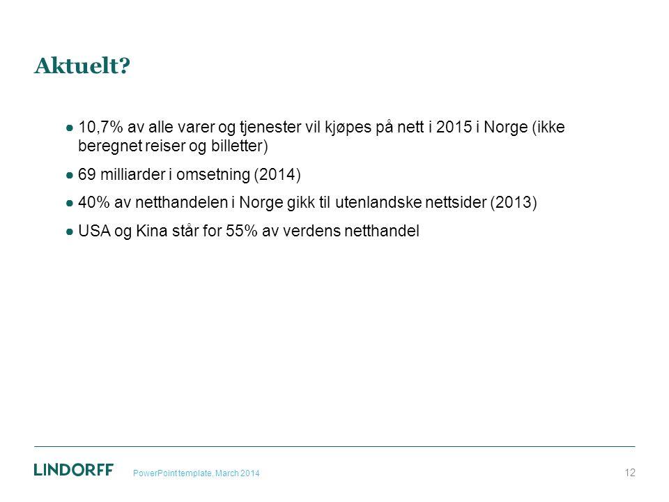 Aktuelt? ●10,7% av alle varer og tjenester vil kjøpes på nett i 2015 i Norge (ikke beregnet reiser og billetter) ●69 milliarder i omsetning (2014) ●40