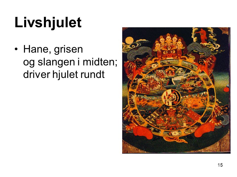 15 Livshjulet Hane, grisen og slangen i midten; driver hjulet rundt